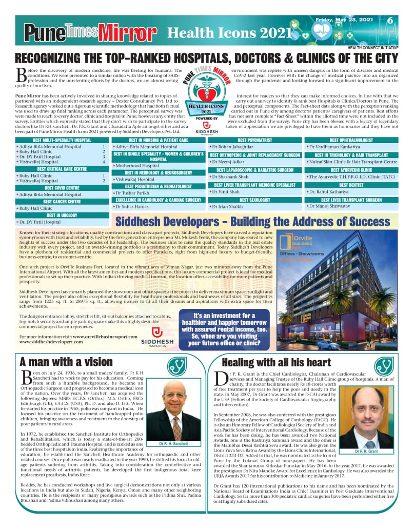 RECOGNIZING THE TOP RANKED HOSPITAL,DOCTORS,CLINCS OF THE CITY
